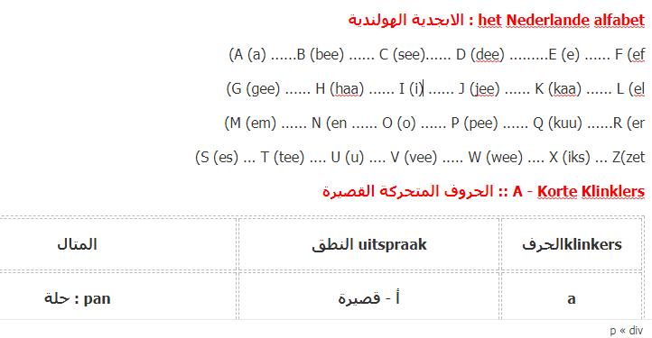 """درس مهم لتعلم قواعد النطق """"الابجدية """" في اللغة الهولندية"""
