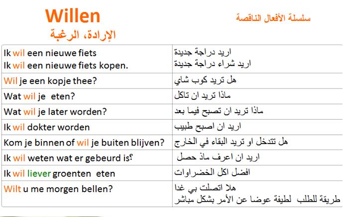 تعرف معنا علي سلسلة الافعال الناقصة في اللغة الهولندية