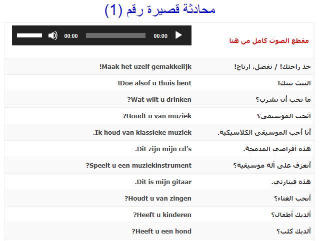 درس رقم (1) محادثة قصيرة لتعليم اللغة الهولندية