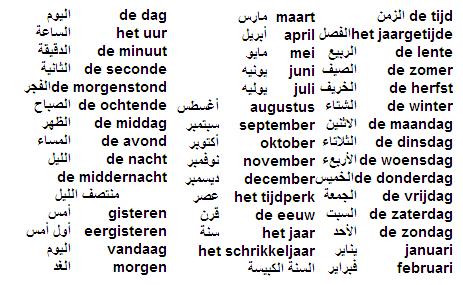 كلمات في الزمان مهم جدا حفظها باللغة الهولندية