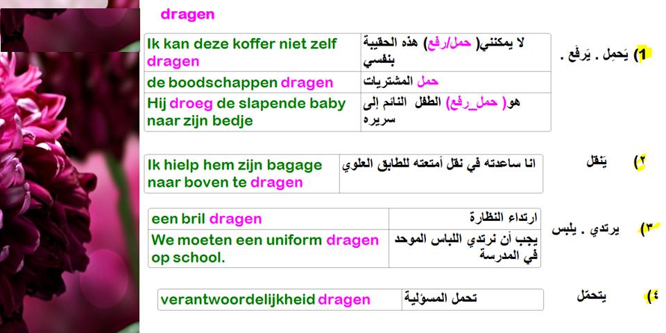 تعرف علي عدة معاني متشابهة بكلمة يحمل dragen باللغة الهولندية