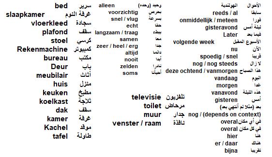 كلمات مهمة باللغة الهولندية