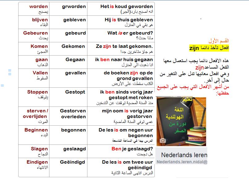 الافعال zijn تعلم اللغة الهولندية معنا