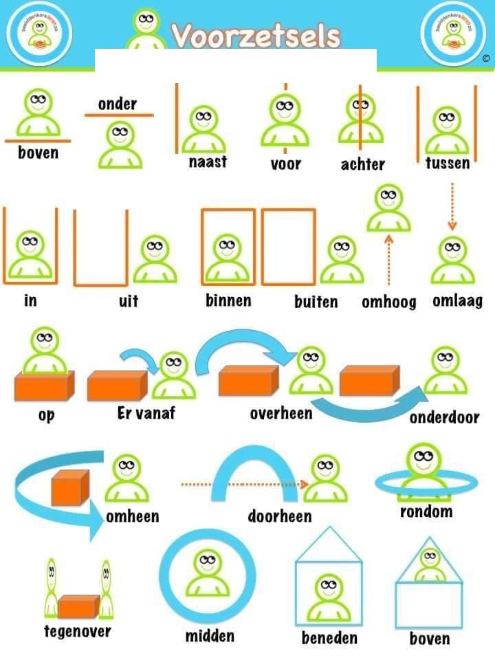 تعلم اللغة الهولندية Nederlands leren