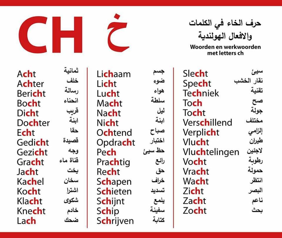 حرف الخاء في الكلمات والافعال الهولندية