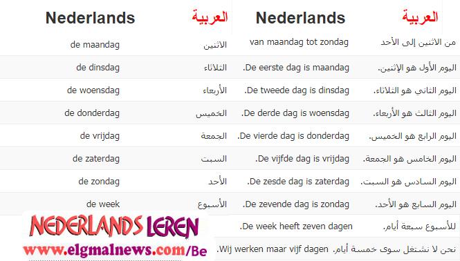 الدرس التاسع- أيام الاسبوع- في دورة تعليم اللغة الهولندية للمبتدئين