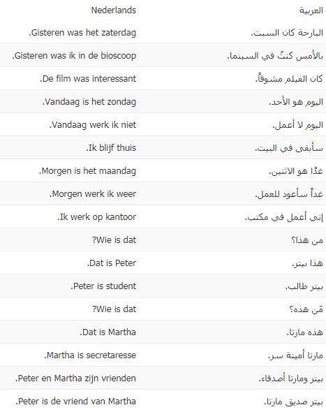 الدرس العاشر - أمس - اليوم - غدًا - في دورة تعليم اللغة الهولندية للمبتدئين
