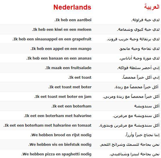 الدرس الرابع عشر -فواكه ومواد غذائية - في دورة تعليم اللغة الهولندية للمبتدئين