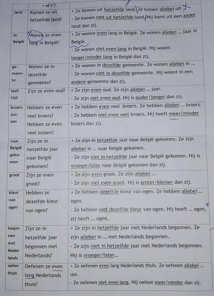 ورقة أسئلة مع الأجابة في التشابه والاختلاف في تعليم اللغة الهولندية