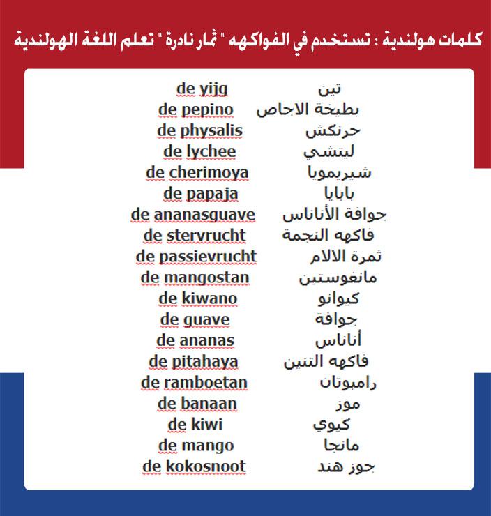 """كلمات هولندية : تستخدم في الفواكهه """" ثمار نادرة """" تعلم اللغة الهولندية"""