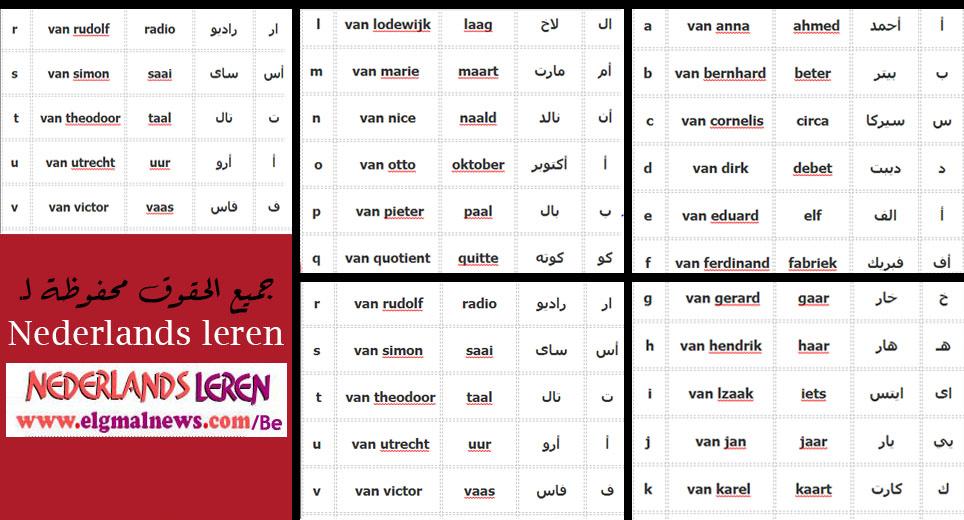 الأبجدية Het alfabet