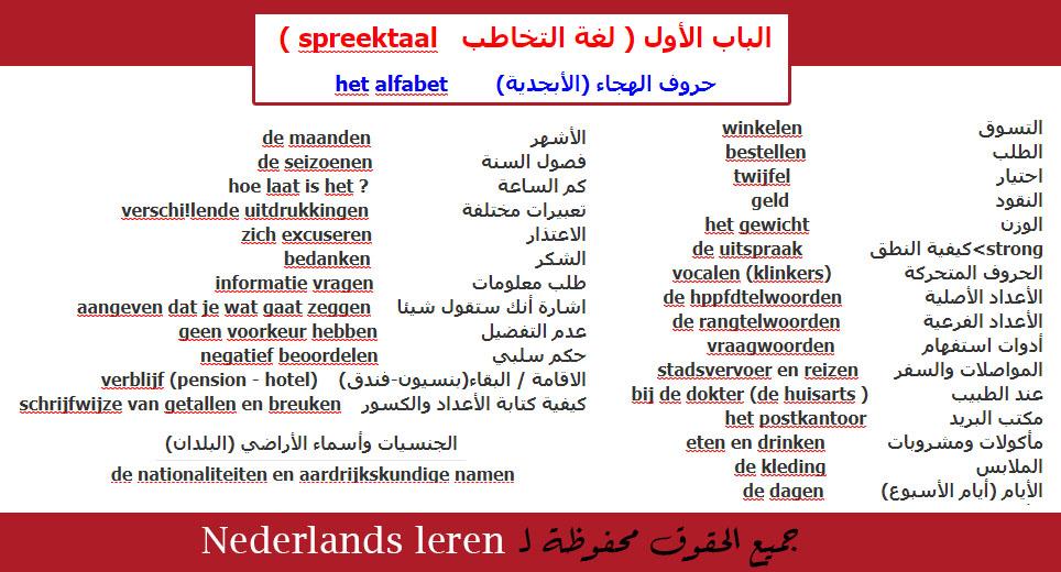 Nederlands leren -