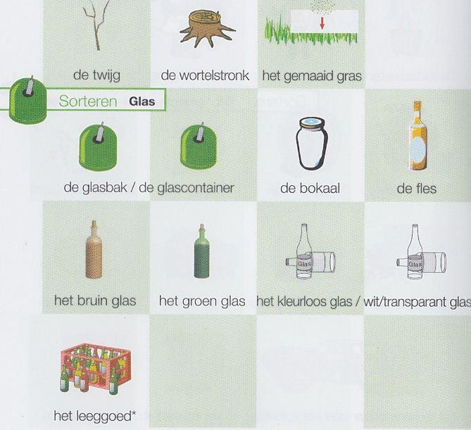 Nederlands leren woorden