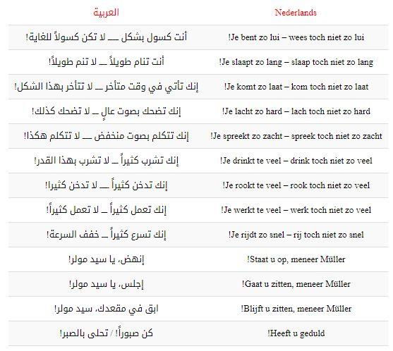الدرس التاسع والسبعون – صيغة الأمر 2– في دورة تعليم اللغة الهولندية