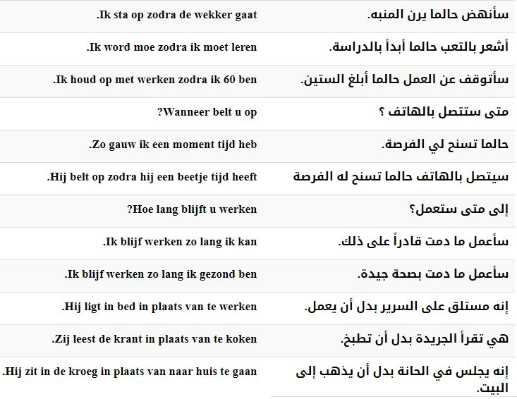 الدرس الخامس والثمانون – أدوات الربط (الجزء الثالث) –– دورة تعليم اللغة الهولندية