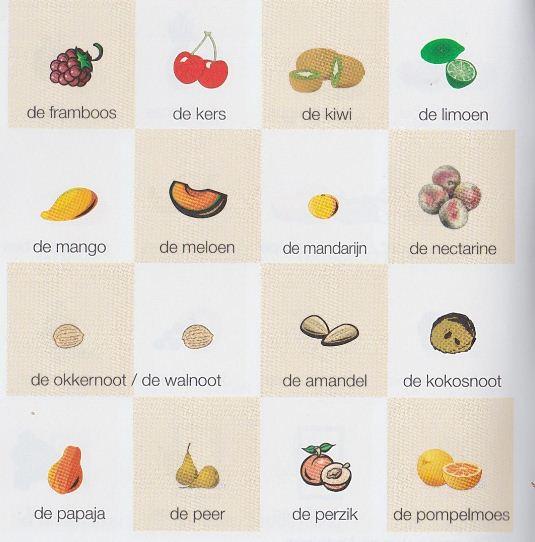 Nederlands leren / woorden (Fruit winkelen) الجزء الثاني 35 كلمة تستخدم في حياتنا اليومية