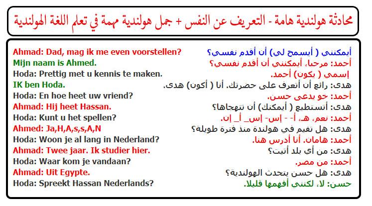 محادثة هولندية هامة - التعريف عن النفس + جمل هولندية مهمة في تعلم اللغة الهولندية