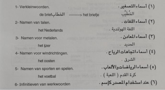 الأسماء التي تأخذ (Het) كأداة تعريف Het woorden في اللغة الهولندية