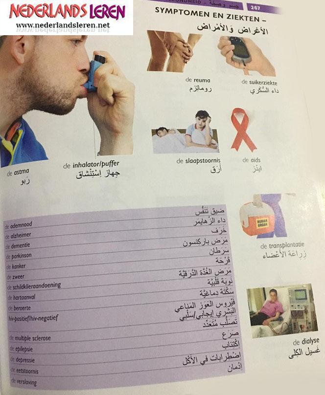 كلمات وجمل تستخدم في زيارة المستشفي ( الاعراض والامراض ) في اللغة الهولندية