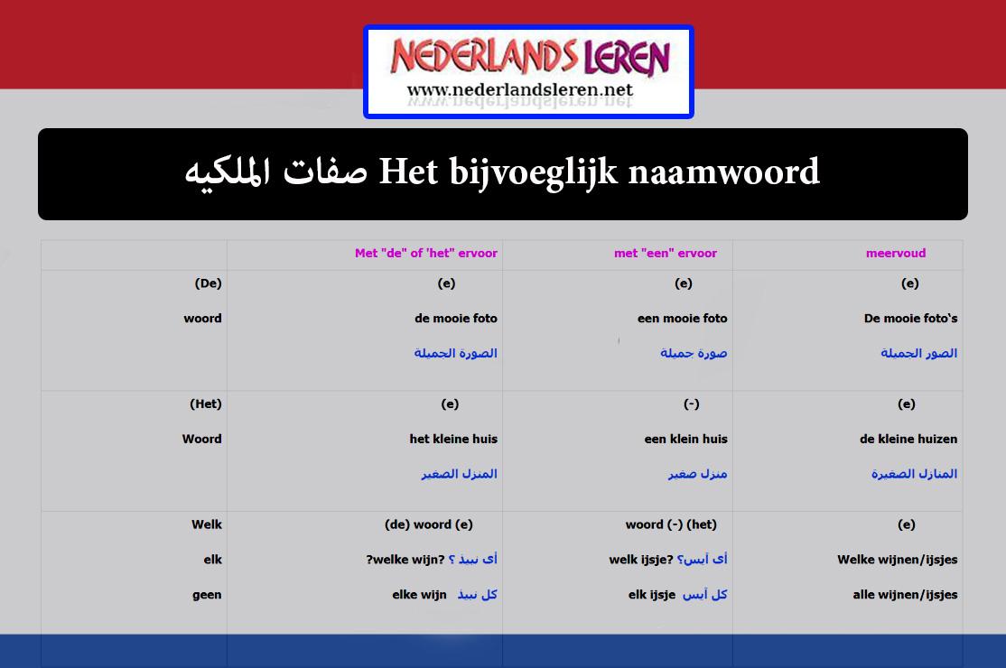 الدرس السابع صفات الملكيه Het bijvoeglijk naamwoord مع أمثلة